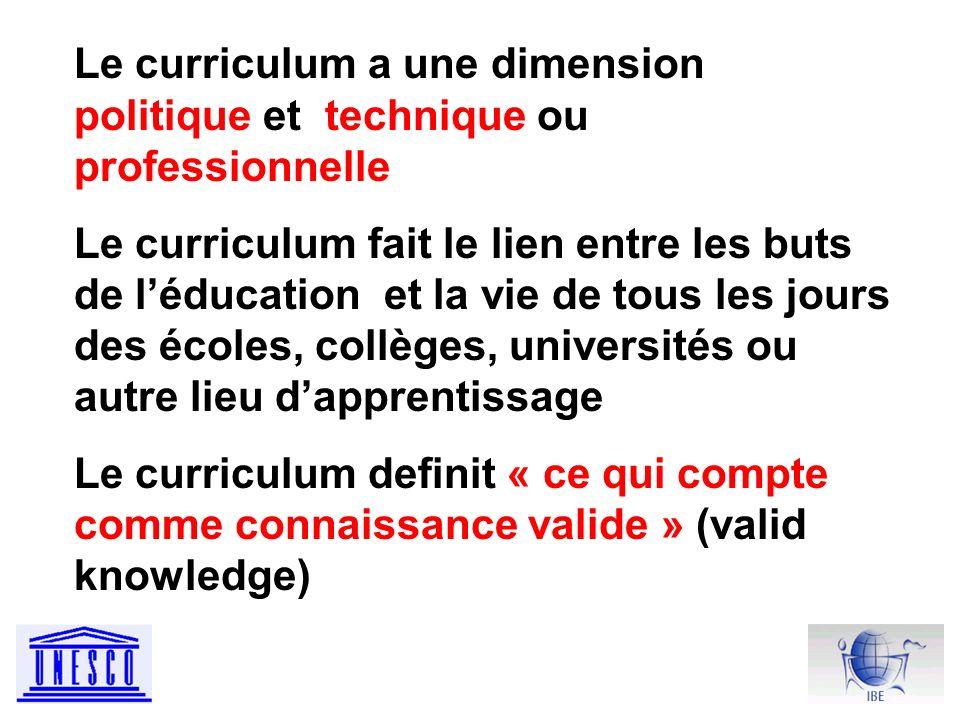 Le curriculum a une dimension politique et technique ou professionnelle Le curriculum fait le lien entre les buts de léducation et la vie de tous les jours des écoles, collèges, universités ou autre lieu dapprentissage Le curriculum definit « ce qui compte comme connaissance valide » (valid knowledge)