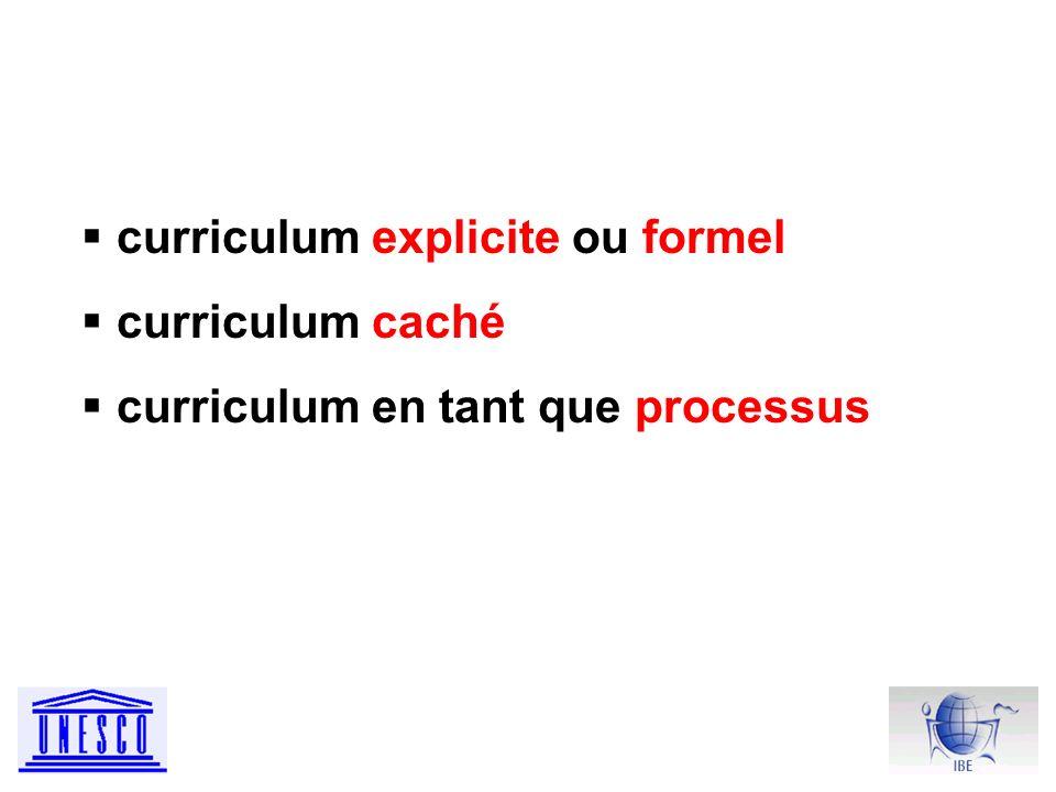 Curriculum Processus Situation Analysis 1) Contexte 2) Caractéristiques du système éducatif 3) Raisons pour un changement du curriculum change policy-making du curriculum Contenus du curriculum Devt.