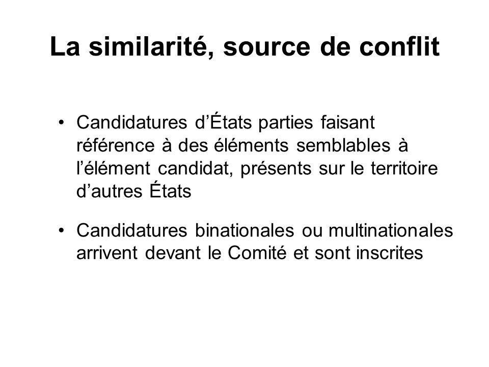 La similarité, source de conflit Candidatures dÉtats parties faisant référence à des éléments semblables à lélément candidat, présents sur le territoire dautres États Candidatures binationales ou multinationales arrivent devant le Comité et sont inscrites
