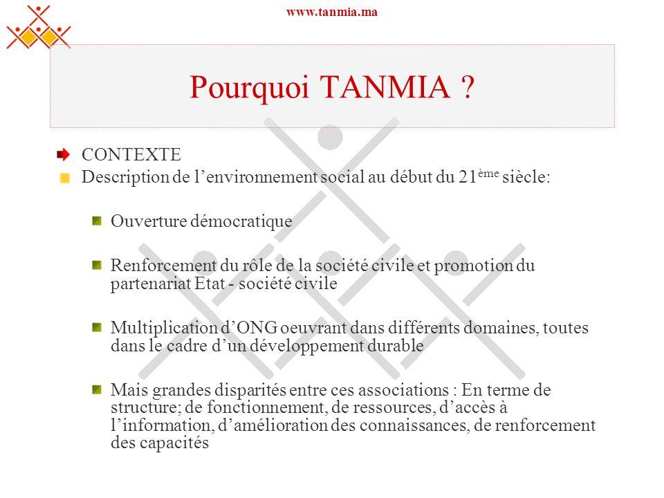 www.tanmia.ma Pourquoi TANMIA ? CONTEXTE Description de lenvironnement social au début du 21 ème siècle: Ouverture démocratique Renforcement du rôle d