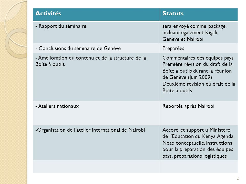 2 ActivitésStatuts - Rapport du séminairesera envoyé comme package, incluant également Kigali, Genève et Nairobi - Conclusions du séminaire de GenèveP