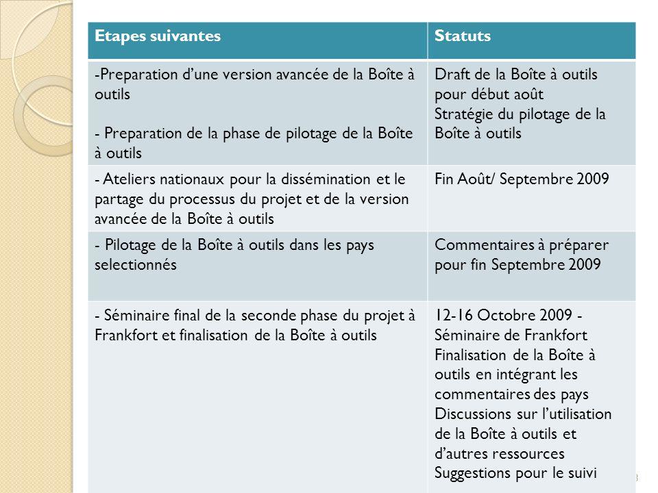 4 Autres activités Finalisation et publication de la nouvelle version de lEtude sur la préparation à la vie et au travail Préparation dune proposition de nouveau projet pour 2010-1013 Mobilisation de fonds