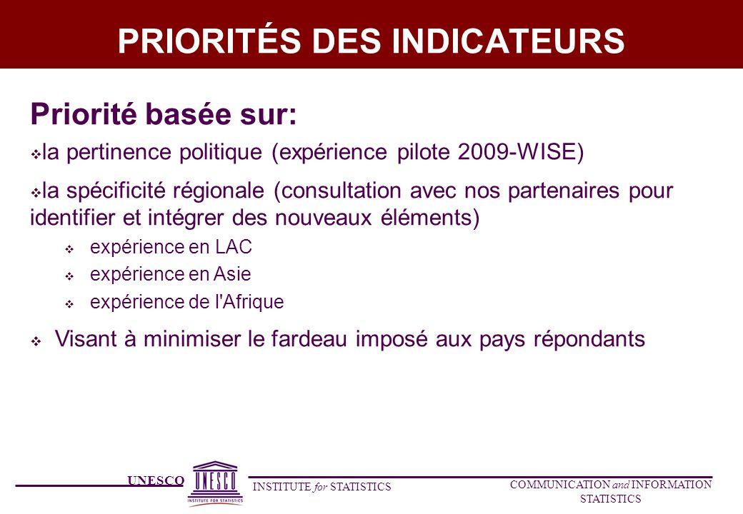 UNESCO INSTITUTE for STATISTICS COMMUNICATION and INFORMATION STATISTICS Priorité basée sur: la pertinence politique (expérience pilote 2009-WISE) la