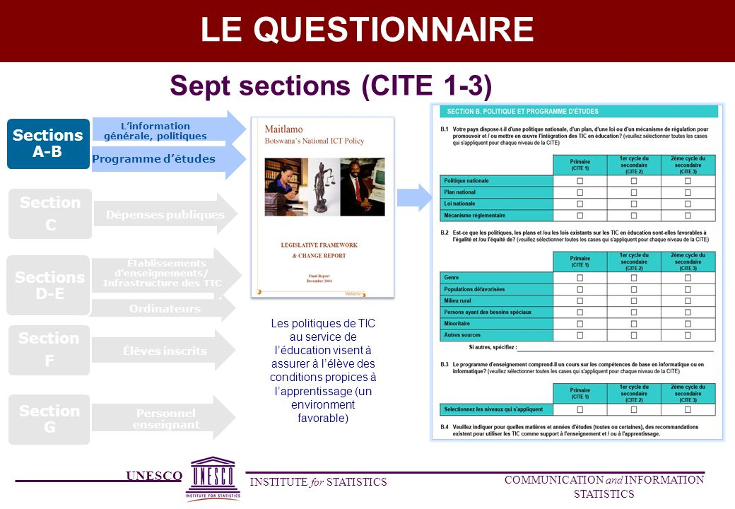 UNESCO INSTITUTE for STATISTICS COMMUNICATION and INFORMATION STATISTICS LE QUESTIONNAIRE Sept sections (CITE 1-3) Programme détudes Linformation générale, politiques Sections A-B Dépenses publiques Section C Ordinateurs Établissements denseignements/ Infrastructure des TIC Sections D-E Élèves inscrits Section F Personnel enseignant Section G Les politiques de TIC au service de léducation visent à assurer à lélève des conditions propices à lapprentissage (un environment favorable)