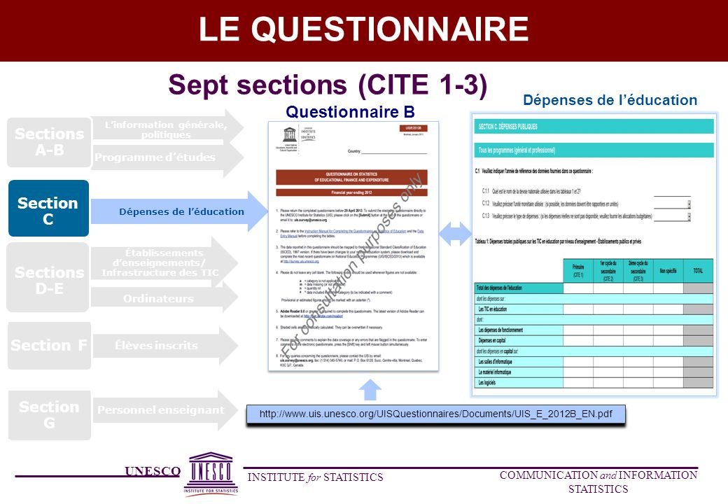 UNESCO INSTITUTE for STATISTICS COMMUNICATION and INFORMATION STATISTICS LE QUESTIONNAIRE Dépenses de léducation Section C Élèves inscrits Section F Personnel enseignant Section G http://www.uis.unesco.org/UISQuestionnaires/Documents/UIS_E_2012B_EN.pdf Ordinateurs Établissements denseignements/ Infrastructure des TIC Sections D-E Questionnaire B Dépenses de léducation Sections A-B Programme détudes Linformation générale, politiques Sections A-B Sept sections (CITE 1-3)