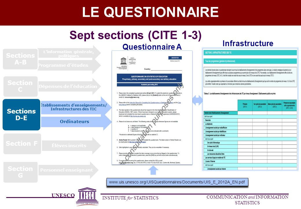 UNESCO INSTITUTE for STATISTICS COMMUNICATION and INFORMATION STATISTICS LE QUESTIONNAIRE Dépenses de léducation Section C Élèves inscrits Section F www.uis.unesco.org/UISQuestionnaires/Documents/UIS_E_2012A_EN.pdf Programme détudes Linformation générale, politiques Sections A-B Ordinateurs Établissements denseignements/ Infrastructures des TIC Sections D-E Questionnaire A Infrastructure Personnel enseignant Section G Sept sections (CITE 1-3)