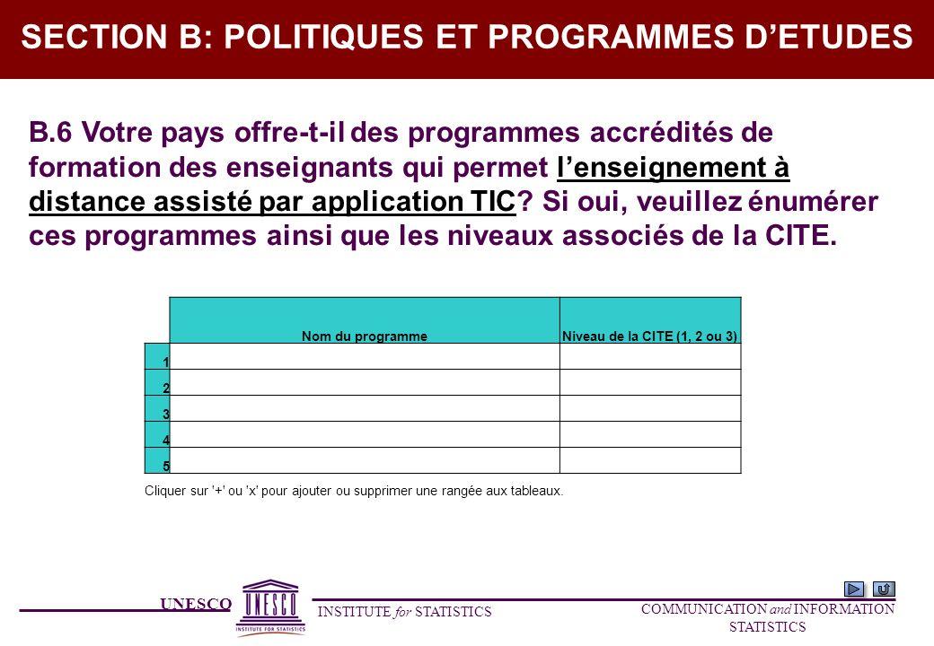 UNESCO INSTITUTE for STATISTICS COMMUNICATION and INFORMATION STATISTICS B.6 Votre pays offre-t-il des programmes accrédités de formation des enseigna