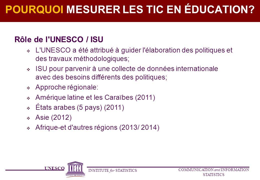UNESCO INSTITUTE for STATISTICS COMMUNICATION and INFORMATION STATISTICS POURQUOI MESURER LES TIC EN ÉDUCATION? Rôle de l'UNESCO / ISU L'UNESCO a été