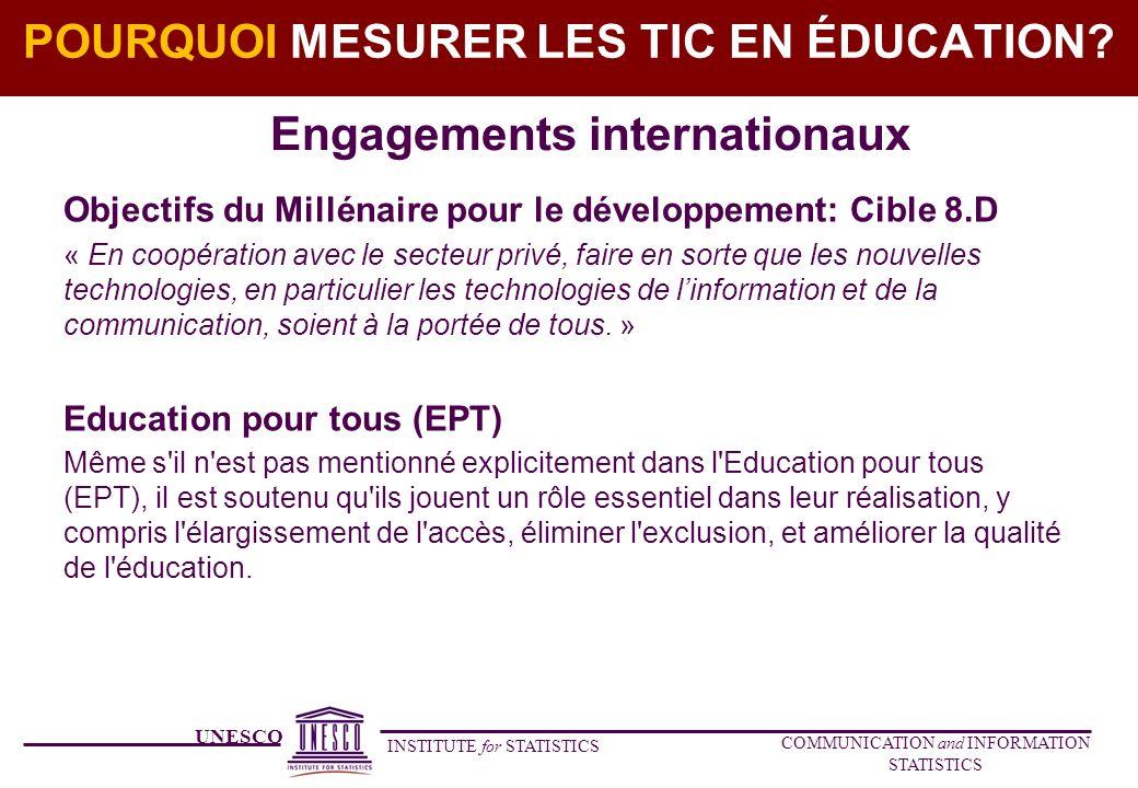 UNESCO INSTITUTE for STATISTICS COMMUNICATION and INFORMATION STATISTICS POURQUOI MESURER LES TIC EN ÉDUCATION.