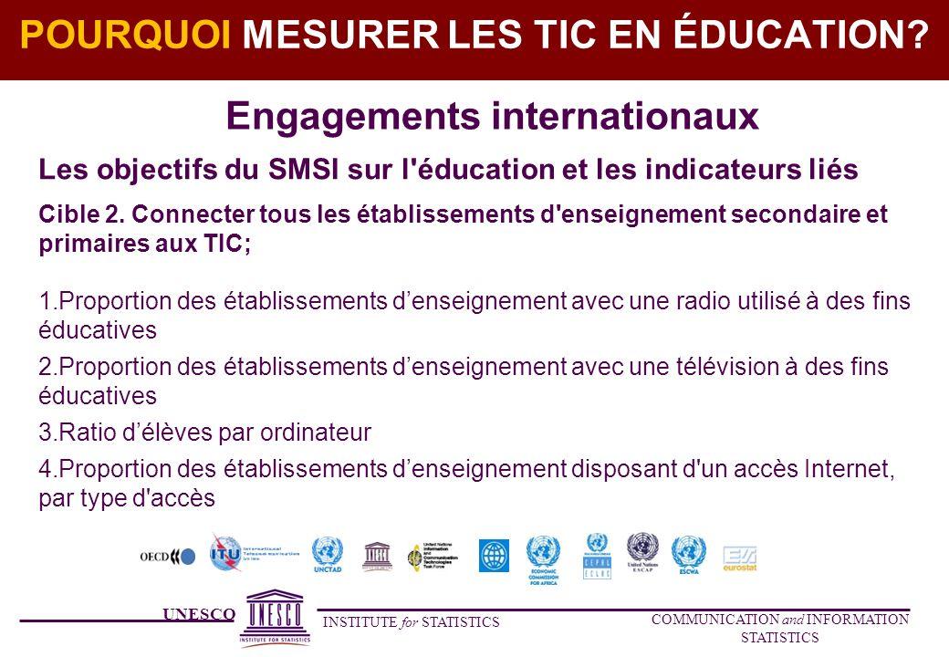 UNESCO INSTITUTE for STATISTICS COMMUNICATION and INFORMATION STATISTICS POURQUOI MESURER LES TIC EN ÉDUCATION? Les objectifs du SMSI sur l'éducation