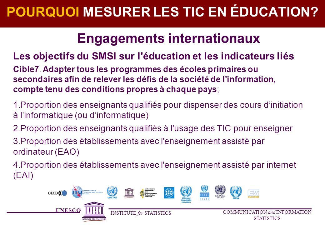 UNESCO INSTITUTE for STATISTICS COMMUNICATION and INFORMATION STATISTICS B.6 Votre pays offre-t-il des programmes accrédités de formation des enseignants qui permet lenseignement à distance assisté par application TIC.