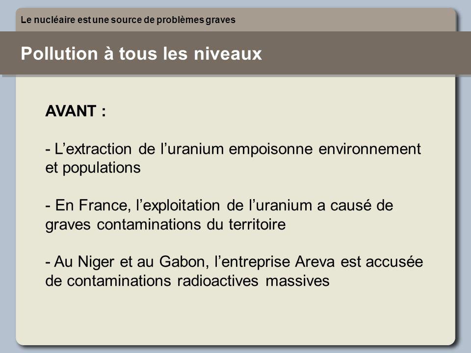 Pollution à tous les niveaux Le nucléaire est une source de problèmes graves AVANT : - Lextraction de luranium empoisonne environnement et populations