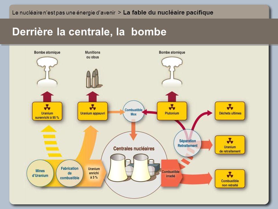 Le nucléaire n'est pas une énergie d'avenir > La fable du nucléaire pacifique Derrière la centrale, la bombe