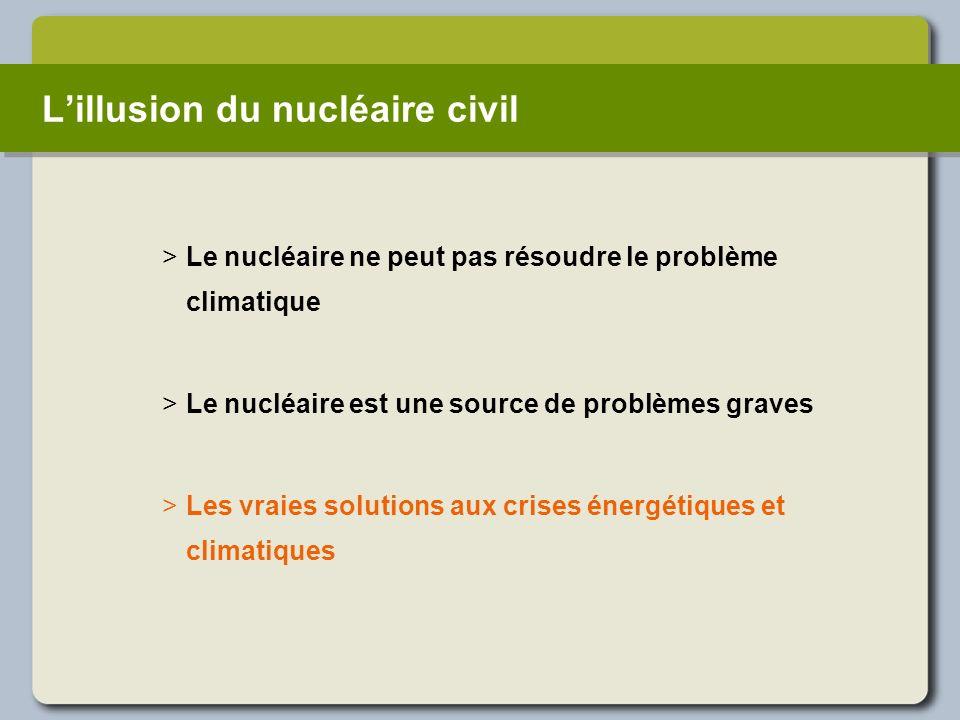 Lillusion du nucléaire civil >Le nucléaire ne peut pas résoudre le problème climatique >Le nucléaire est une source de problèmes graves >Les vraies so