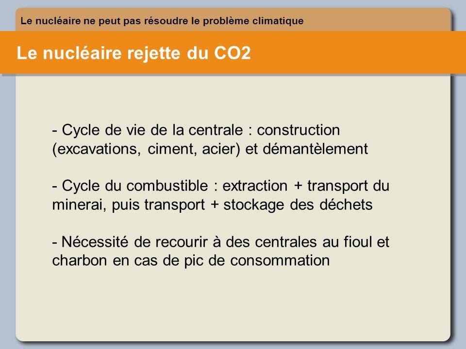Le nucléaire rejette du CO2 Le nucléaire ne peut pas résoudre le problème climatique - Cycle de vie de la centrale : construction (excavations, ciment
