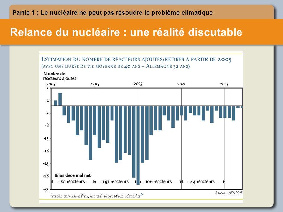 Relance du nucléaire : une réalité discutable Partie 1 : Le nucléaire ne peut pas résoudre le problème climatique