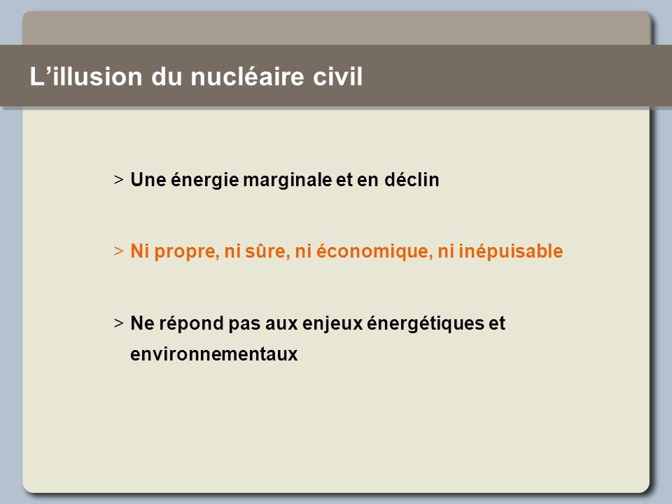 >Une énergie marginale et en déclin >Ni propre, ni sûre, ni économique, ni inépuisable >Ne répond pas aux enjeux énergétiques et environnementaux Lill