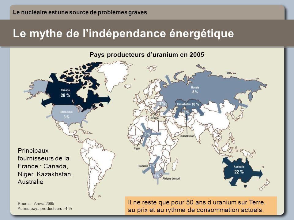 Pays producteurs duranium en 2005 Il ne reste que pour 50 ans duranium sur Terre, au prix et au rythme de consommation actuels. Principaux fournisseur