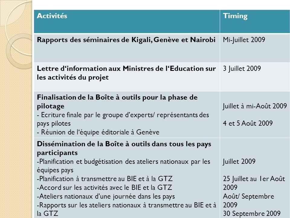 ActivitésTiming Rapports des séminaires de Kigali, Genève et NairobiMi-Juillet 2009 Lettre dinformation aux Ministres de lEducation sur les activités
