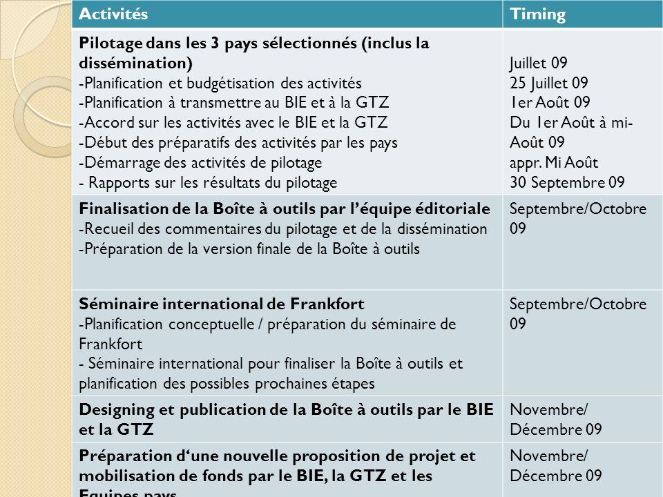 ActivitésTiming Pilotage dans les 3 pays sélectionnés (inclus la dissémination) -Planification et budgétisation des activités -Planification à transme