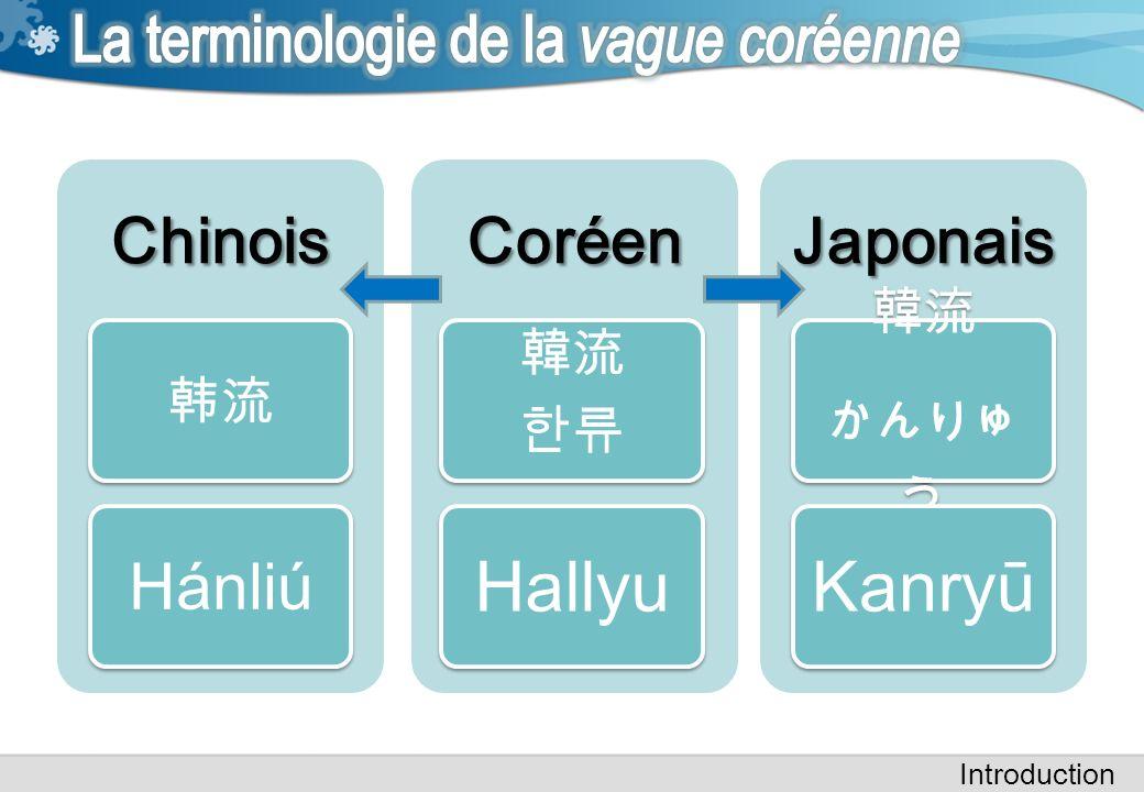 Contrefaçon de livres coréens en Chine Titres traduits dérivant des genres clés de la vague Hausse du nombre des titres traduits Introduction