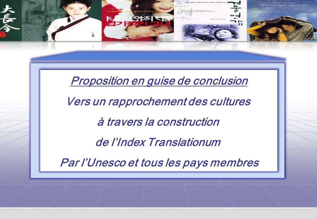 Note: Extrait des diapos de la présentation PowerPoint du 22 février 2010