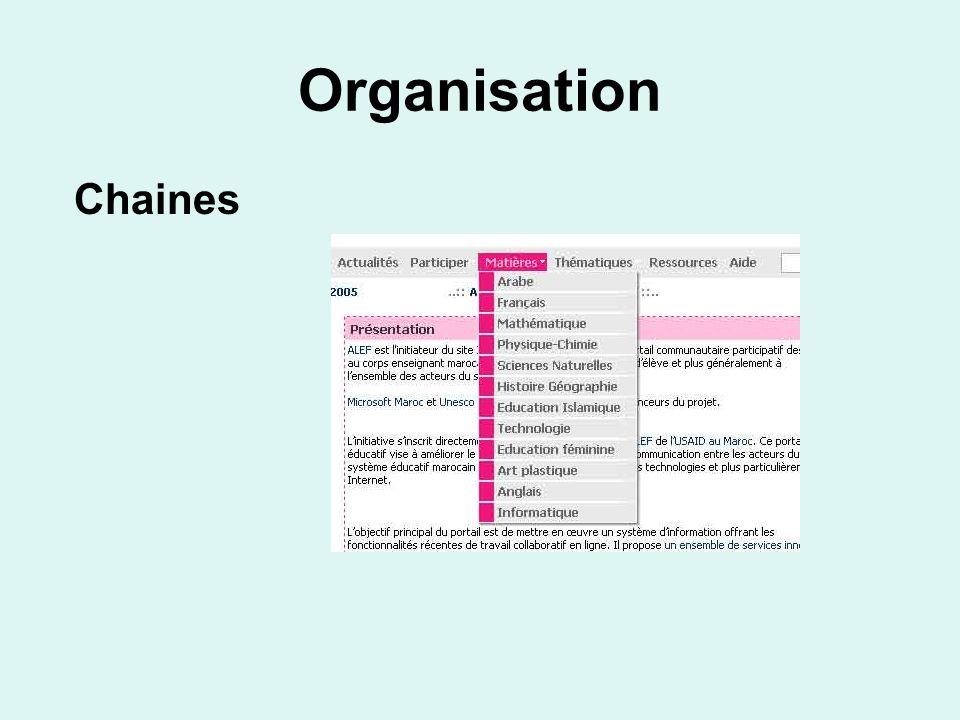 Organisation Chaines