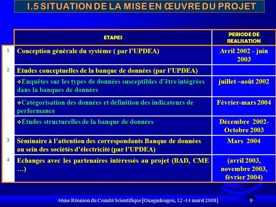 4ème Réunion du Comité Scientifique [Ouagadougou, 12 -14 marsl 2008] 20 Lancement du projet lors du 15 ème congrès de lUPDEA tenu du 6 au 10 juin 2005 à Accra.