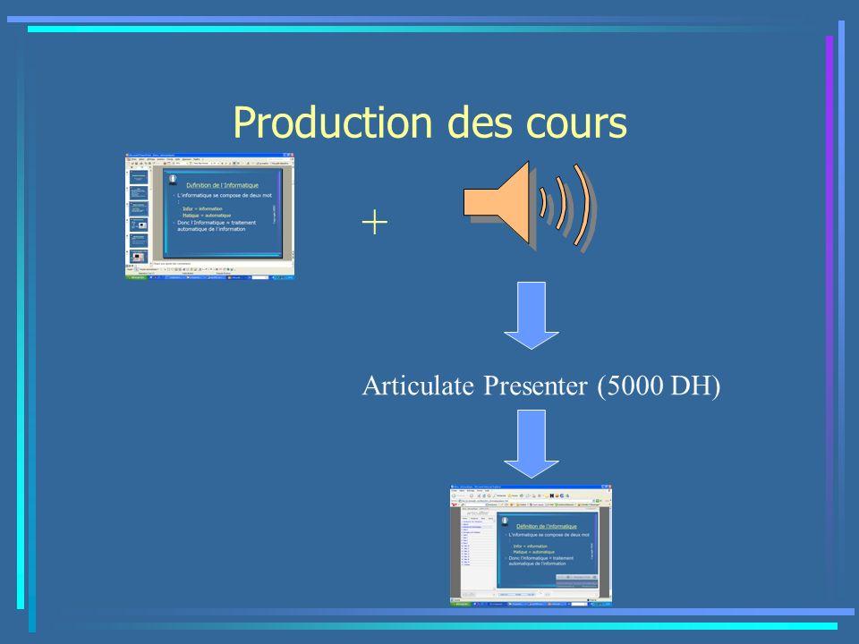 + Articulate Presenter (5000 DH)