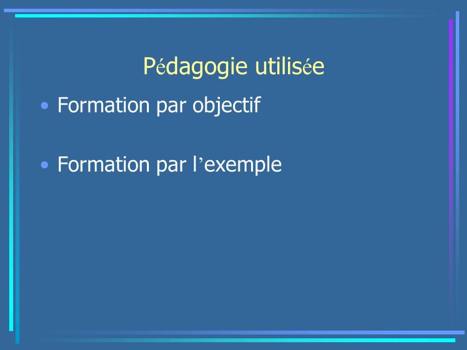 P é dagogie utilis é e Formation par objectif Formation par l exemple