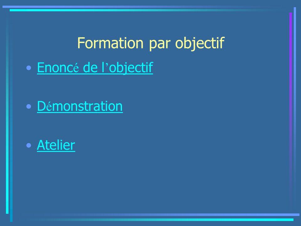 Formation par objectif Enonc é de l objectifEnonc é de l objectif D é monstrationD é monstration Atelier