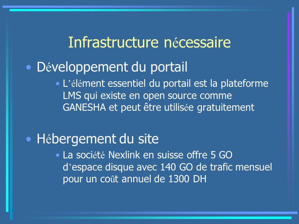 Infrastructure n é cessaire D é veloppement du portail L é l é ment essentiel du portail est la plateforme LMS qui existe en open source comme GANESHA