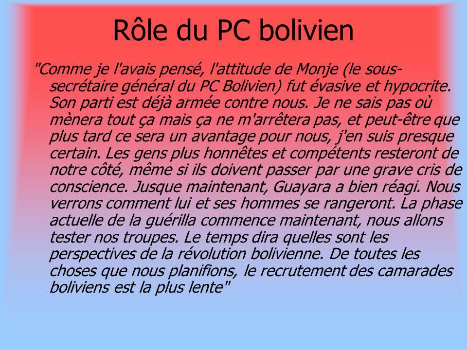 Rôle du PC bolivien
