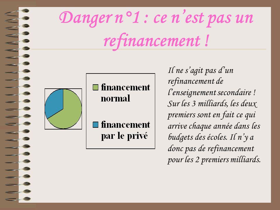 Danger n°1 : ce nest pas un refinancement .