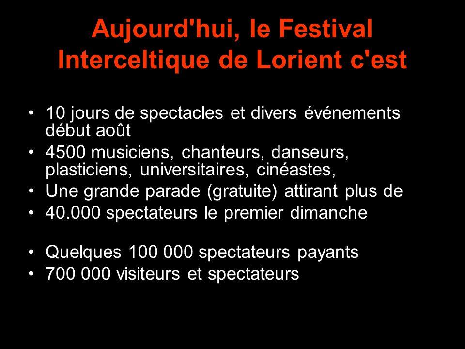 Aujourd hui, le Festival Interceltique de Lorient c est 10 jours de spectacles et divers événements début août 4500 musiciens, chanteurs, danseurs, plasticiens, universitaires, cinéastes, Une grande parade (gratuite) attirant plus de 40.000 spectateurs le premier dimanche Quelques 100 000 spectateurs payants 700 000 visiteurs et spectateurs
