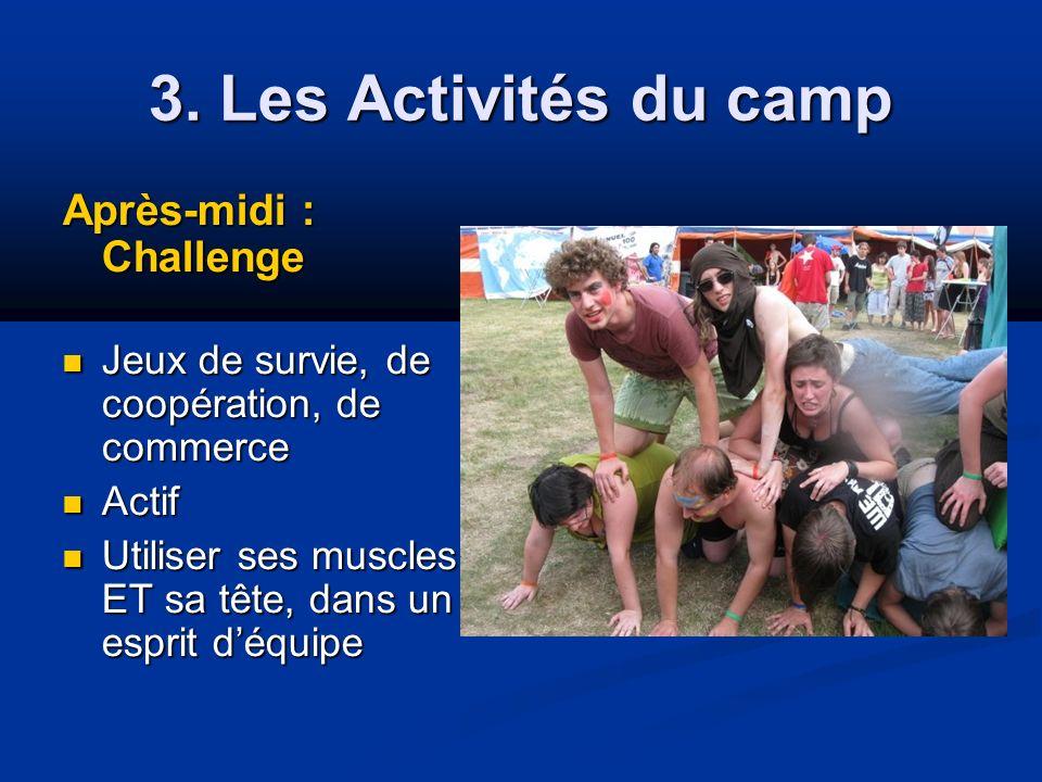 3. Les Activités du camp Après-midi : Challenge Jeux de survie, de coopération, de commerce Jeux de survie, de coopération, de commerce Actif Actif Ut