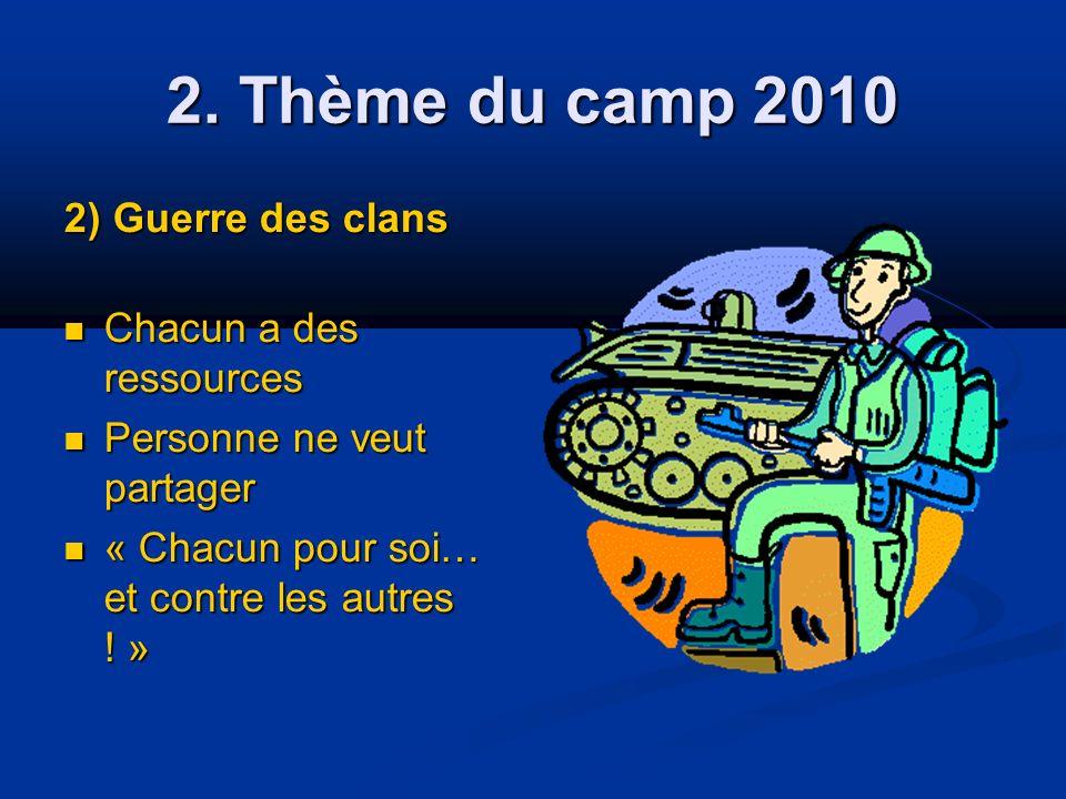 2. Thème du camp 2010 2) Guerre des clans Chacun a des ressources Chacun a des ressources Personne ne veut partager Personne ne veut partager « Chacun