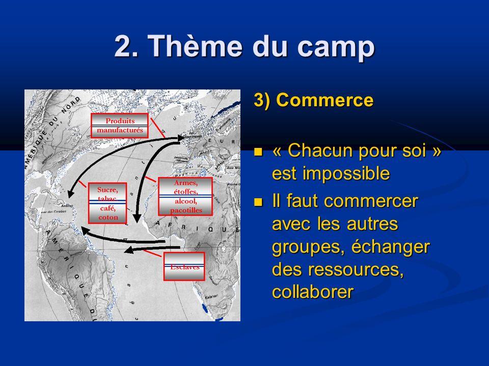 2. Thème du camp 3) Commerce « Chacun pour soi » est impossible « Chacun pour soi » est impossible Il faut commercer avec les autres groupes, échanger