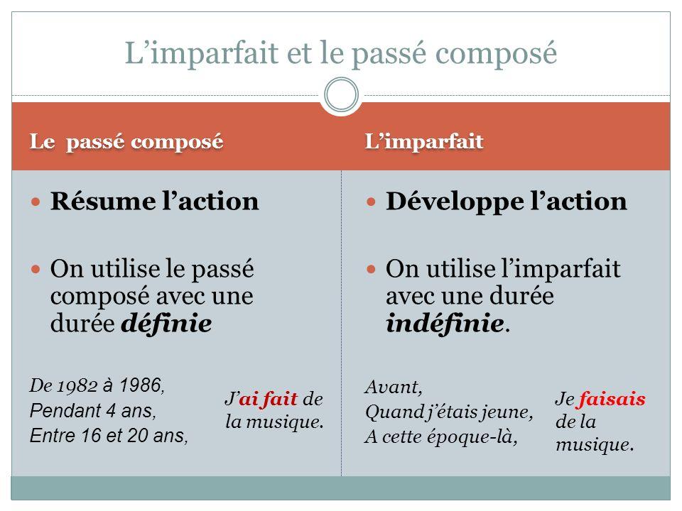 Le passé composé Limparfait Résume laction On utilise le passé composé avec une durée définie De 1982 à 1986, Pendant 4 ans, Entre 16 et 20 ans, Développe laction On utilise limparfait avec une durée indéfinie.