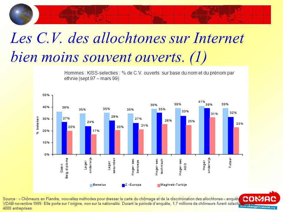 Les C.V. des allochtones sur Internet bien moins souvent ouverts. (1) Source : « Chômeurs en Flandre, nouvelles m é thodes pour dresser la carte du ch