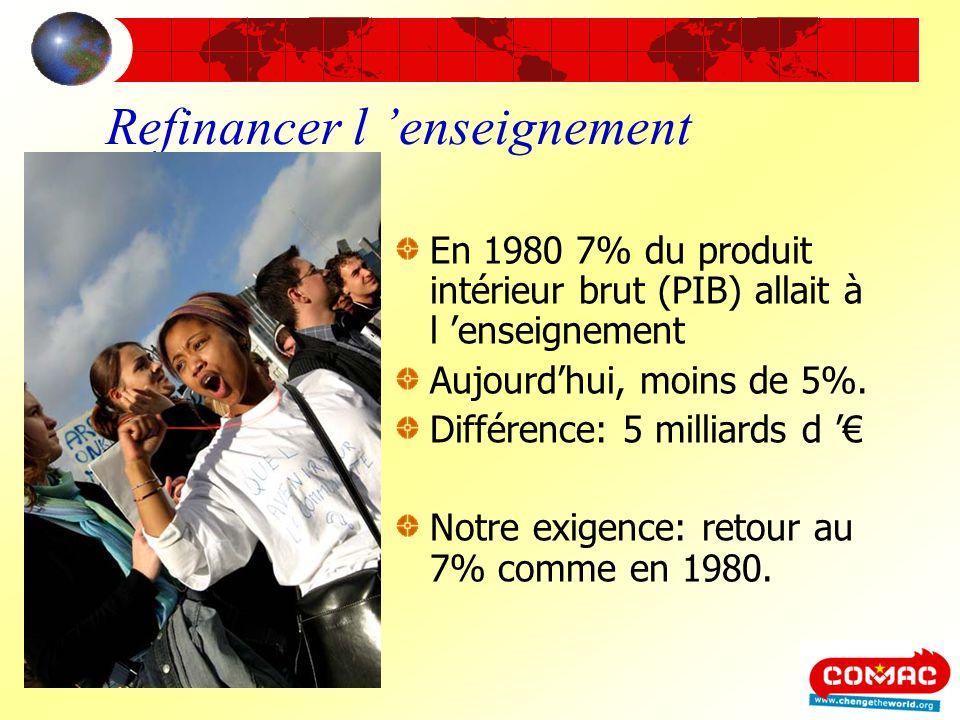 Refinancer l enseignement En 1980 7% du produit intérieur brut (PIB) allait à l enseignement Aujourdhui, moins de 5%. Différence: 5 milliards d Notre