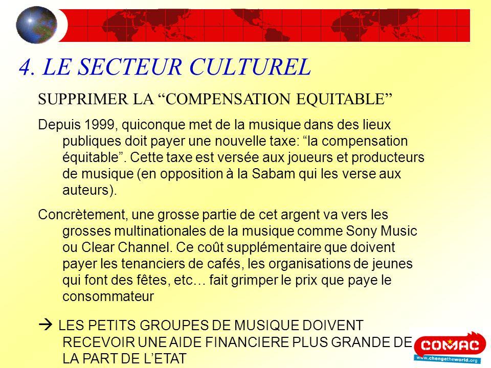 4. LE SECTEUR CULTUREL SUPPRIMER LA COMPENSATION EQUITABLE Depuis 1999, quiconque met de la musique dans des lieux publiques doit payer une nouvelle t