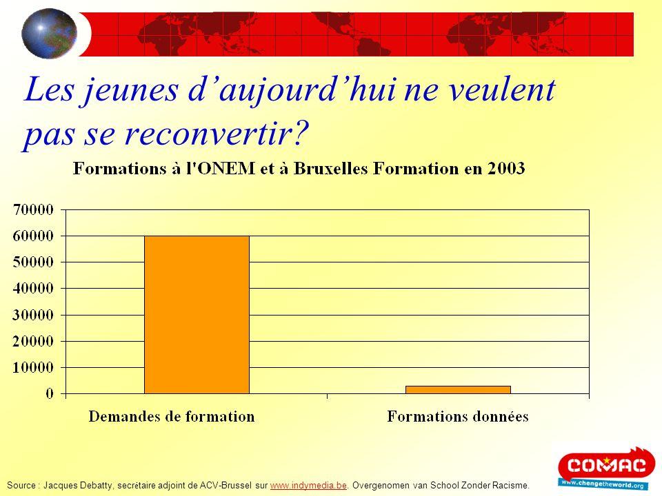 Les jeunes daujourdhui ne veulent pas se reconvertir? Source : Jacques Debatty, secr é taire adjoint de ACV-Brussel sur www.indymedia.be. Overgenomen