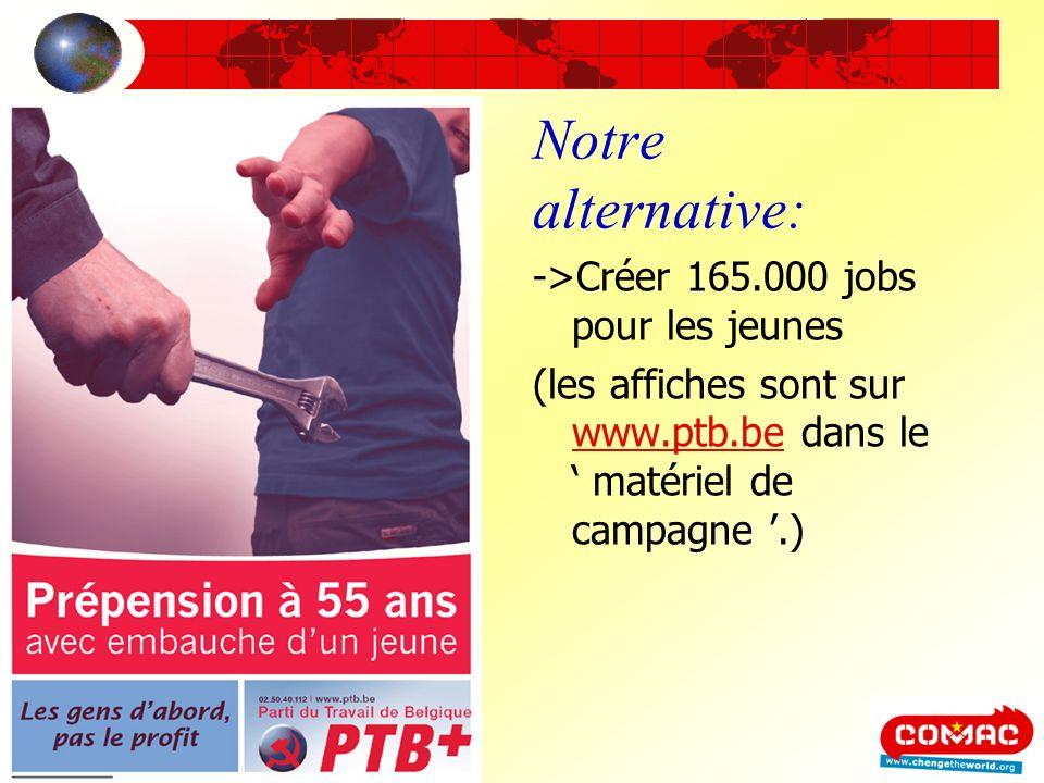 Notre alternative: ->Créer 165.000 jobs pour les jeunes (les affiches sont sur www.ptb.be dans le matériel de campagne.) www.ptb.be