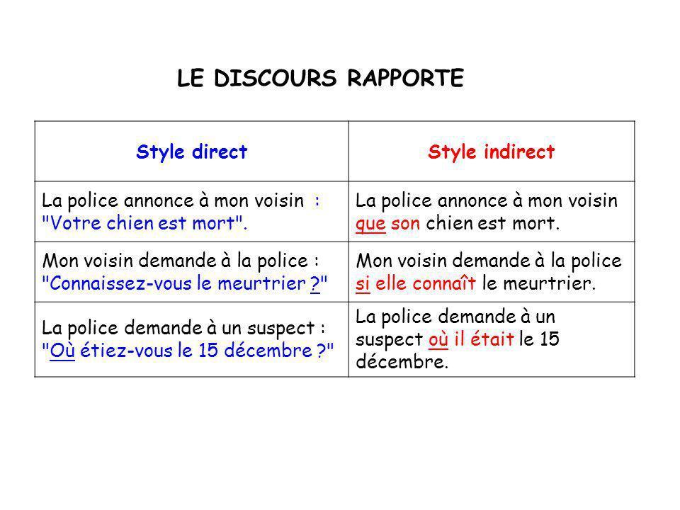 LE DISCOURS RAPPORTE Style directStyle indirect La police annonce à mon voisin :