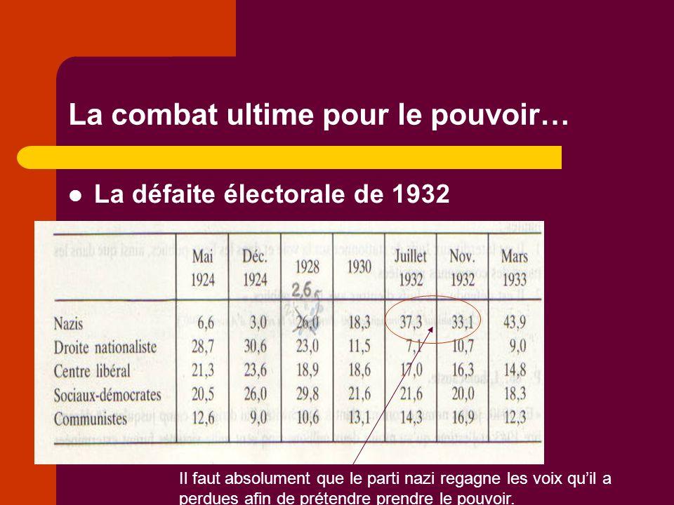 La combat ultime pour le pouvoir… La défaite électorale de 1932 Il faut absolument que le parti nazi regagne les voix quil a perdues afin de prétendre prendre le pouvoir.