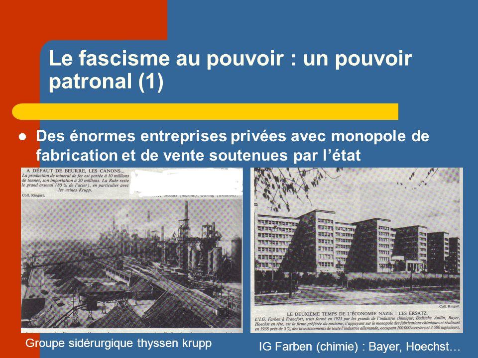 Le fascisme au pouvoir : un pouvoir patronal (1) Des énormes entreprises privées avec monopole de fabrication et de vente soutenues par létat Groupe sidérurgique thyssen krupp IG Farben (chimie) : Bayer, Hoechst…