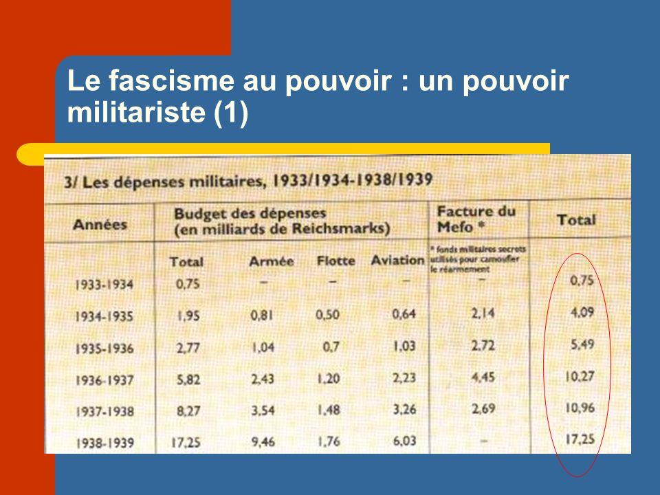 Le fascisme au pouvoir : un pouvoir militariste (1)