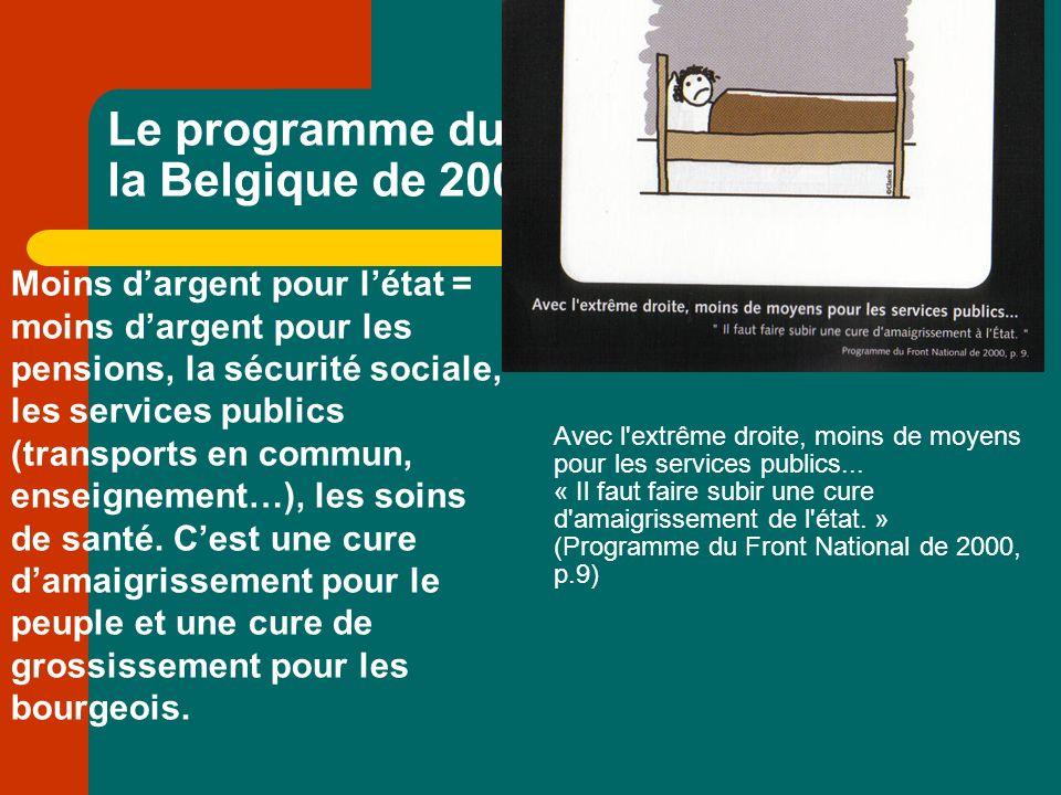 Le programme du Front National dans la Belgique de 2005 (5) Moins dargent pour létat = moins dargent pour les pensions, la sécurité sociale, les services publics (transports en commun, enseignement…), les soins de santé.