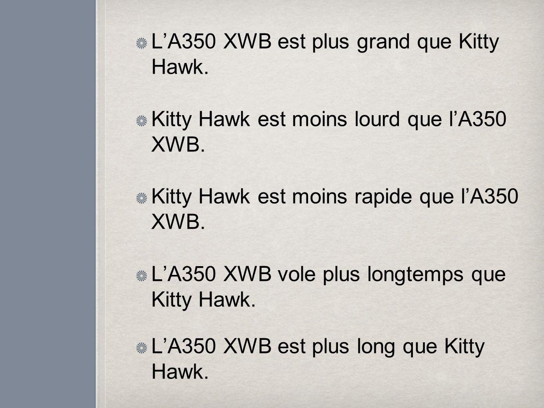 LA350 XWB est plus grand que Kitty Hawk. Kitty Hawk est moins lourd que lA350 XWB. Kitty Hawk est moins rapide que lA350 XWB. LA350 XWB vole plus long